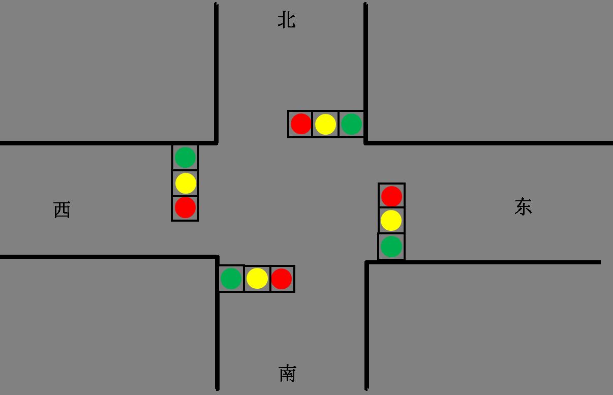 十字路口红绿灯2